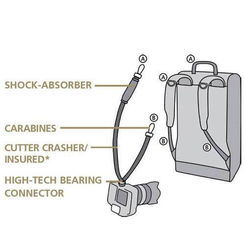 【バックパックストラップ】バッグパックにそのままカメラを接続可能!